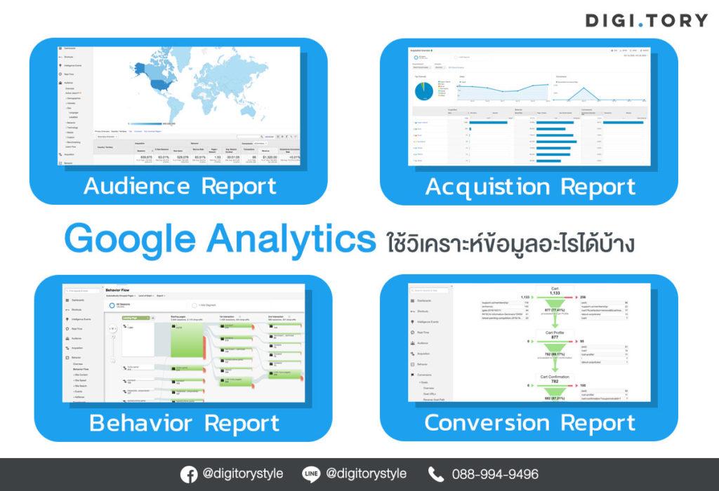 Google Analytics ใช้วิเคราะห์ข้อมูลอะไรได้บ้าง